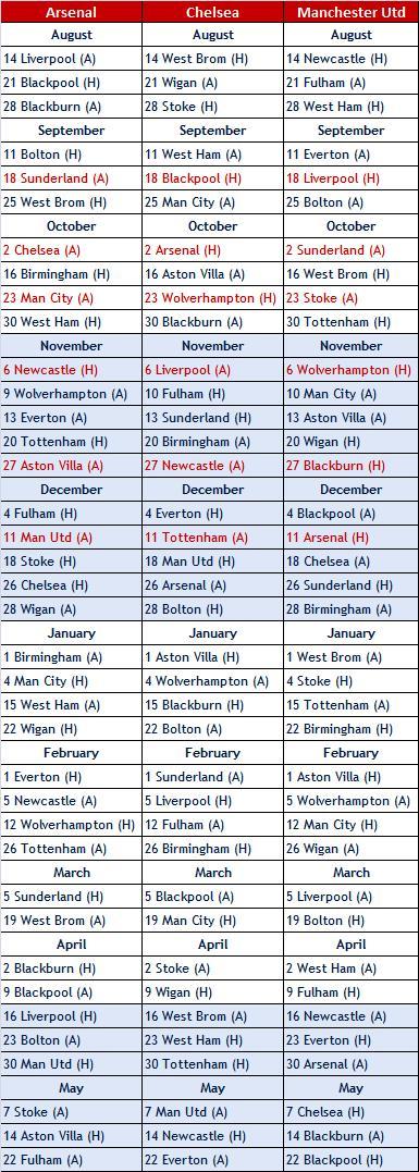 Fixtures for 2010-11