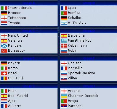 Groups after the Champions Leage 2010-11 Draw