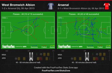 45-50 all passes comparison