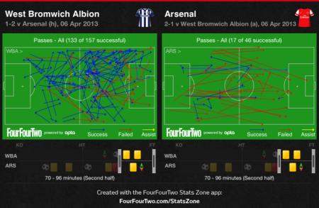 70-end all passes comparison