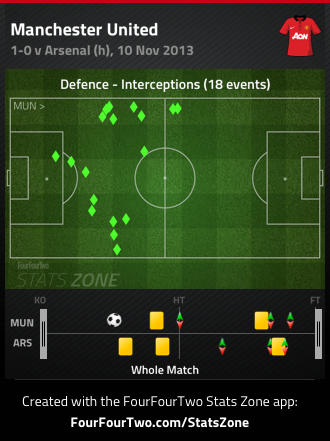 United Interceptions