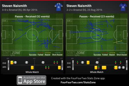 Naismith Passes Rcvd